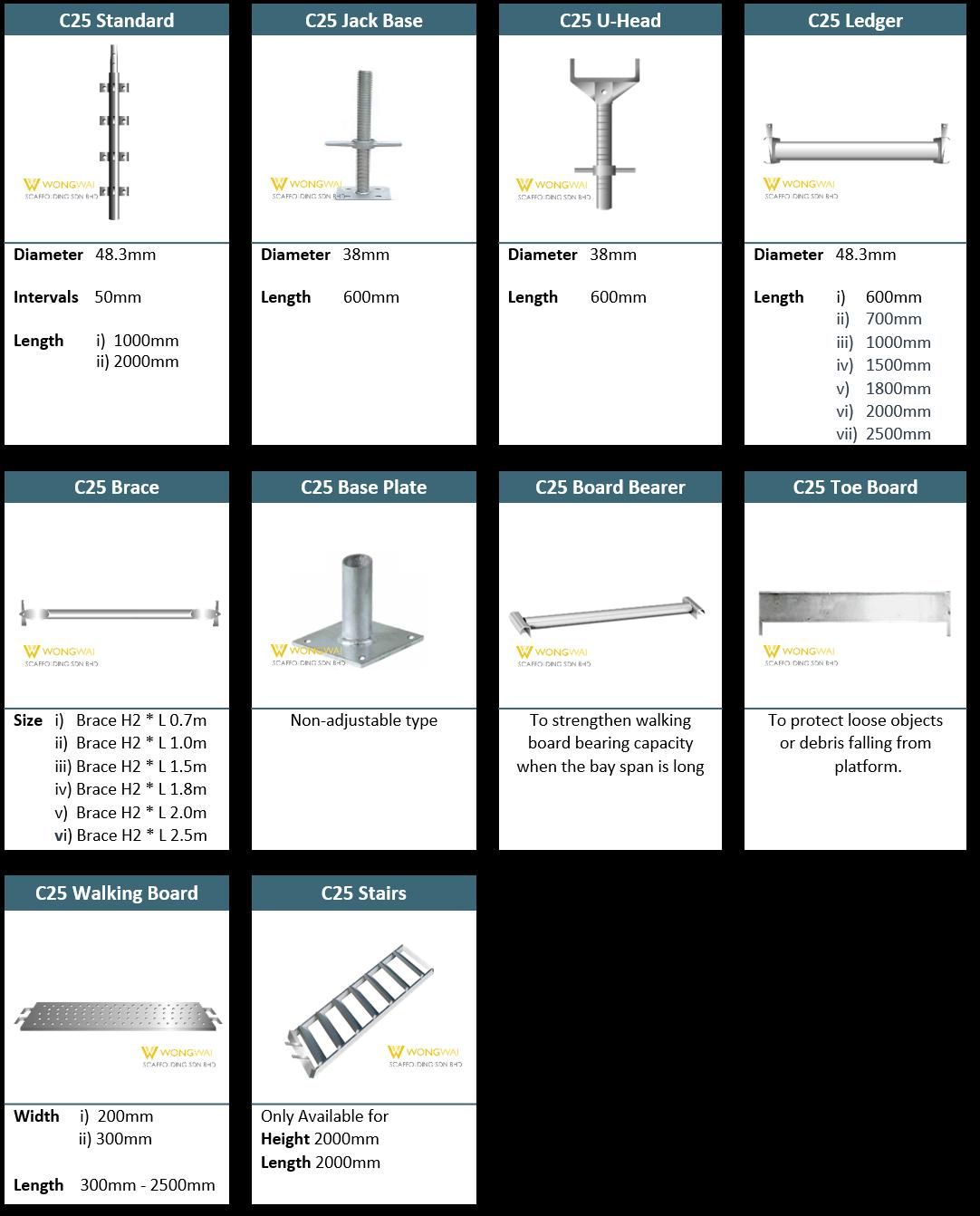 C25 Scaffolding | All in One Scaffolding Service | Wong Wai